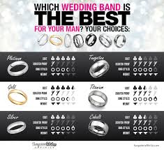wedding band material mens wedding ring materials wedding rings wedding ideas and