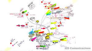 master design management strategic design labs master madrid ied istituto europeo di