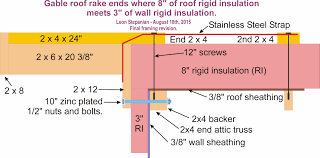 Home Designer Pro Gable Roof by How To Build A Gabled Roof On A Rigid Insulation Roof