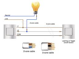 2 way switch wiring diagram light wiring u2013 readingrat net