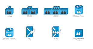 Visio Stencils For Home Design Cisco Network Design Cisco Icons Shapes Stencils Symbols And