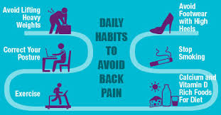 habits to avoid back pain