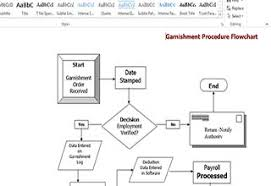 accounting flowchart templates copedia