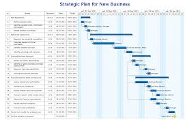 how to create gantt chart business plan sample l cmerge