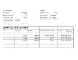 28 tables to calculate loan amortization schedule excel u2013 free