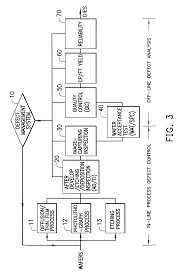 imts floor plan patent us6314379 integrated defect yield management and query