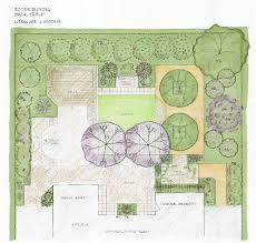 backyard plan backyard landscape plans gardening landscaping