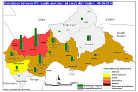 africa map 2014 ipc results and planned seeds distribution in the central