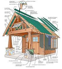 How To Build A 10x10 Shed Plans by 10 10 Two Storey Shed Plans U0026 Blueprints For Large Gable Shed