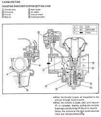 28 1986 yamaha virago 1100 owners manual 3085 1984 1999