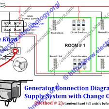 splendid wiring diagram for generator changeover switch