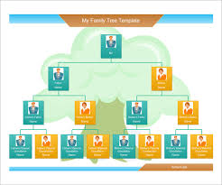 Free Family Tree Template Excel Photo Family Tree Template 17 Free Word Excel Pdf Format