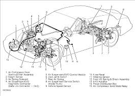 diagram of air suspension system on lincoln viii