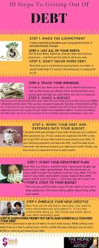 Get Out Of Debt Budget Spreadsheet by Free Get Out Of Debt Worksheet Laobingkaisuo Com