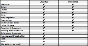 Bathroom Cleaning Schedule Form 6 Toilet Checklists Word Excel Templates