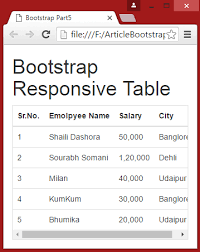 Bootstrap Table Class Bootstrap For Beginners Part Five Bootstrap Tables