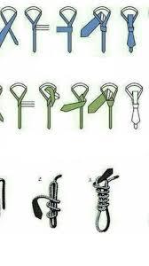 Meme Tie - create meme properly tie a tie the tie knots how to tie a tie