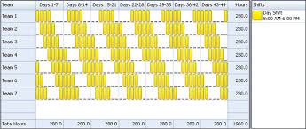 employee scheduling example 10 hours a day 7 days a week