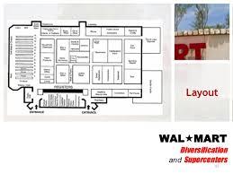 Walmart Floor Plan Mart Case Study