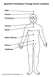 solar plexus location quantum touch healing missionquest