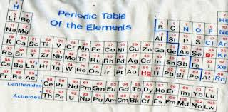 how does the modern periodic table arrange elements the periodic table from its classic design to use in popular culture
