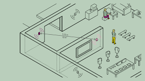 Create Floor Plans Estimote Beacons With Uwb Can Now Automatically Create Floor Plans