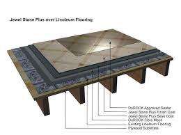 linoleum flooring how to install meze