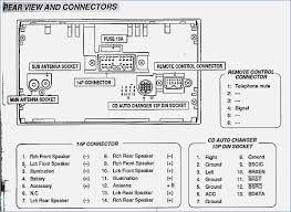 melissagray co page 82 convertible stock wiring diagram