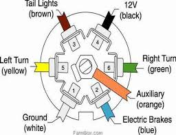 7 blade trailer plug wiring diagram gooddy org