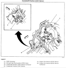nissan almera camshaft sensor crankshaft location north and central american countries