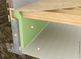 conditioned crawlspace with soil barrier best practices manual
