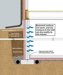 building plans for a dry radon free foundation