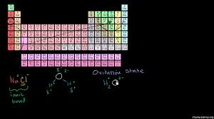 unusual oxygen oxidation states video khan academy