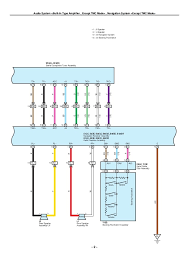 wiring diagram toyota innova wiring diagram