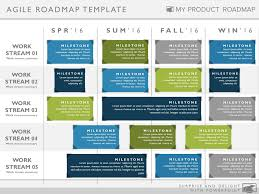 strategic roadmap template it resume cover letter sample