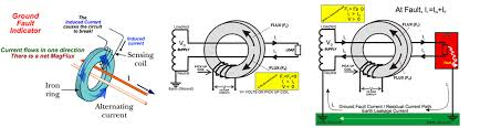 gfci receptacle with indicator light ct wiring diagram gfci switch wiring diagrams