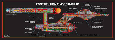 Map Of Universe Below Maps Of The Galaxy In The Star Trek Universe Interior