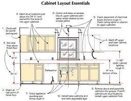 size of kitchen cabinets best 25 kitchen cabinet layout ideas on pinterest organize stylish
