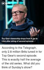 Top Gear Memes - hm news top gear viewership drops from 43m to 28m after airing of