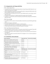 outage report template appendix c savannah hilton head international airport sav tirp page 65