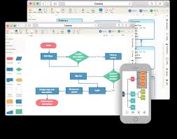 online diagram software to draw flowcharts uml u0026 more creately