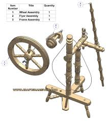 spinning wheel plan