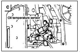 hyundai elantra transmission fluid why won t my 99 hyundai elantra shift into overdrive