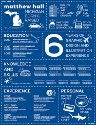 Example Of Creative Resume by Looking For A Graphic Design Job Check Out These 25 Examples Of