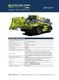 tr 160m tadano lift chart automatic transmission