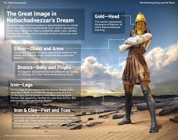 nebuchadnezzar ii on emaze