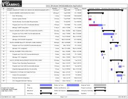 project plan outsourcing tutorial sample project plan outline