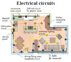 house electrical wiring diagrams connections in outlet light showy