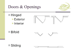 floor and decor credit card interior design floor plan symbols floor plan floor and decor