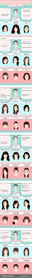 hair styles with ur face in it best 25 face shape hairstyles ideas on pinterest hair for face